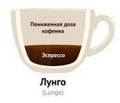 лунго